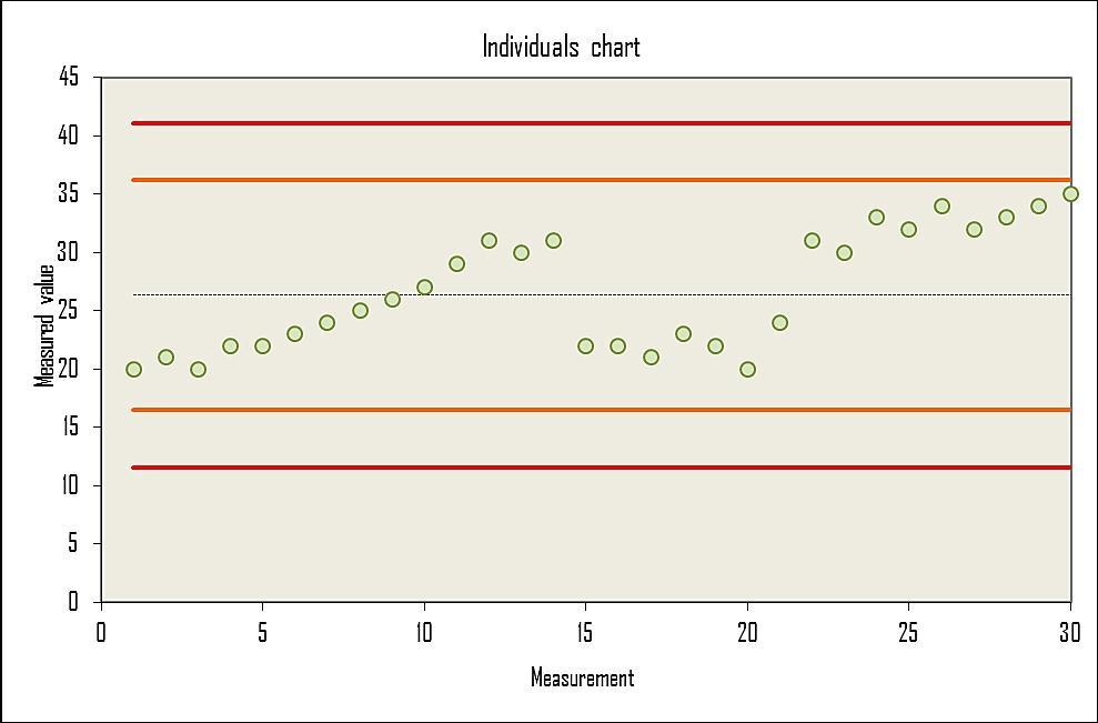 Bose SWOT Analysis